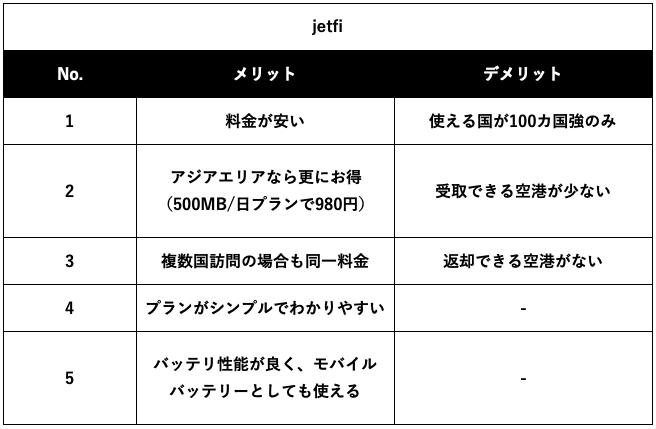 jetfiのメリットデメリット